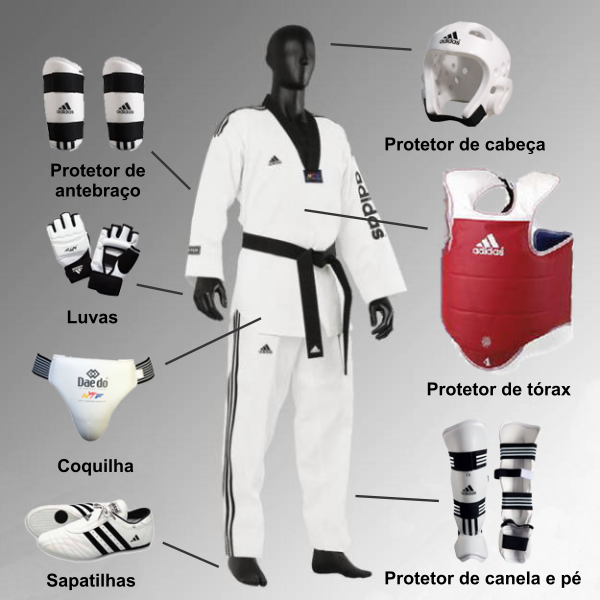 equipamentos doTaekwondo